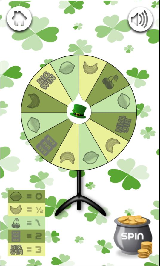 Clovers Wheel